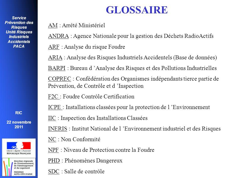 GLOSSAIRE AM : Arrêté Ministériel