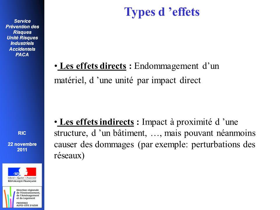 Types d 'effets Les effets directs : Endommagement d'un matériel, d 'une unité par impact direct.