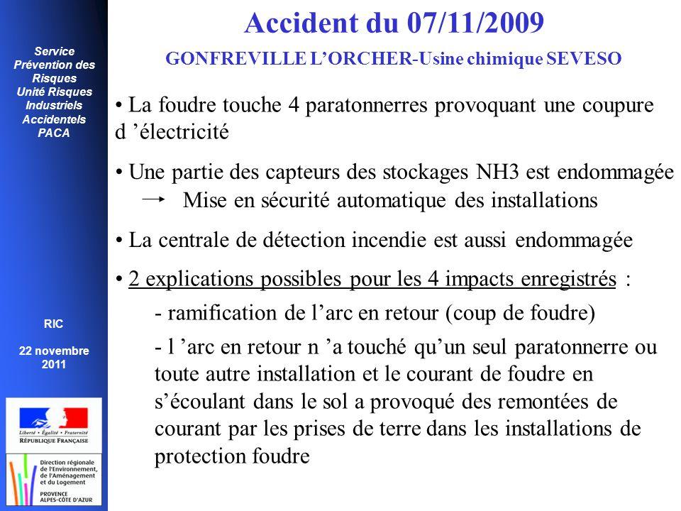 GONFREVILLE L'ORCHER-Usine chimique SEVESO