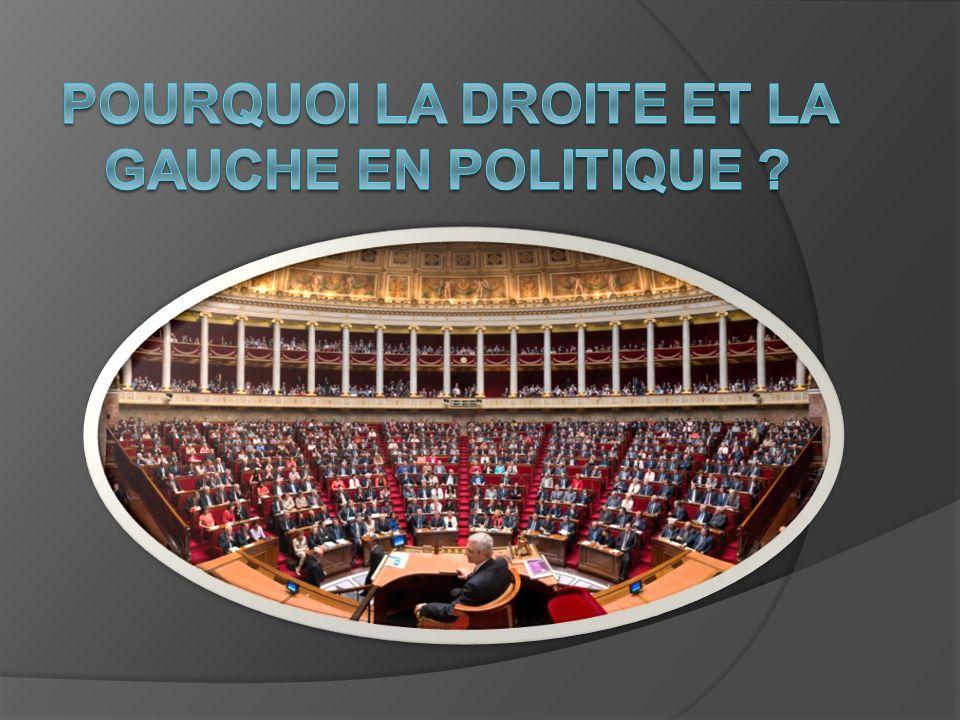 Pourquoi la Droite et la Gauche en politique