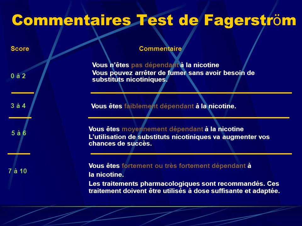 Commentaires Test de Fagerström