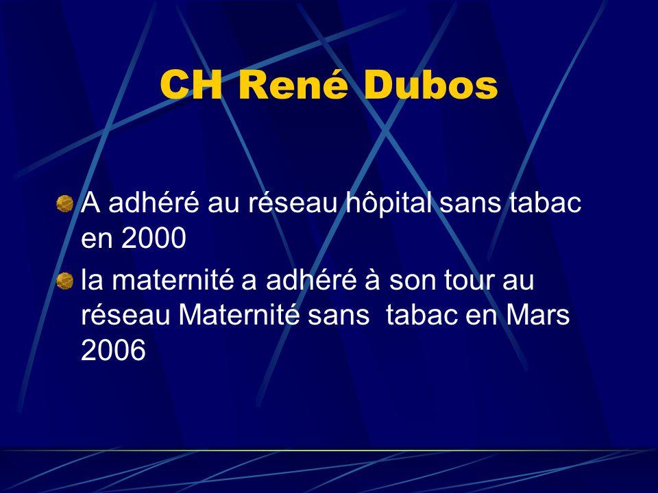 CH René Dubos A adhéré au réseau hôpital sans tabac en 2000