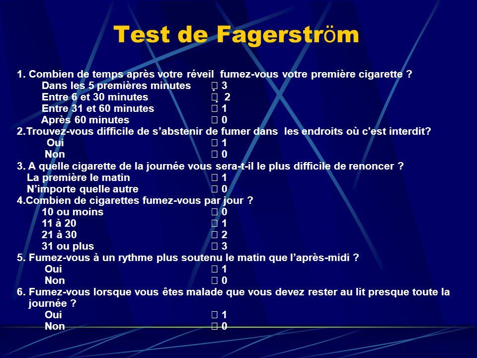 Test de Fagerström 1. Combien de temps après votre réveil fumez-vous votre première cigarette Dans les 5 premières minutes  3.