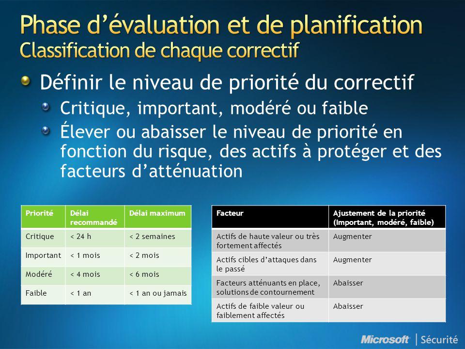 Phase d'évaluation et de planification Classification de chaque correctif