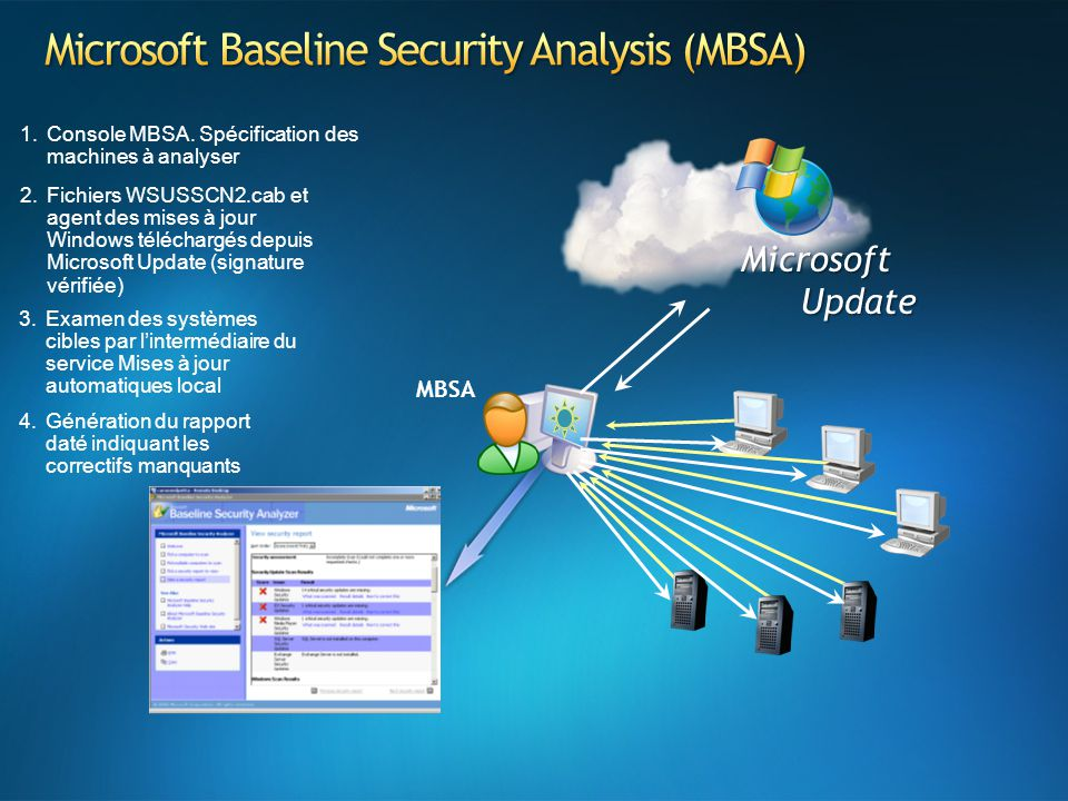 Microsoft Baseline Security Analysis (MBSA)