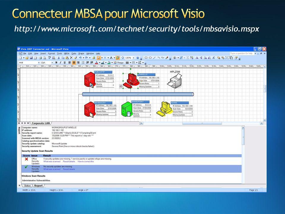 Connecteur MBSA pour Microsoft Visio