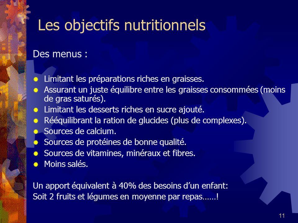 Les objectifs nutritionnels