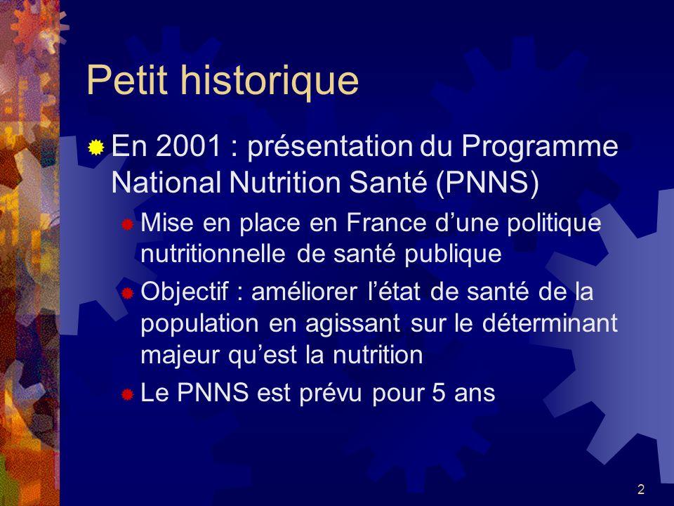 Petit historique En 2001 : présentation du Programme National Nutrition Santé (PNNS)