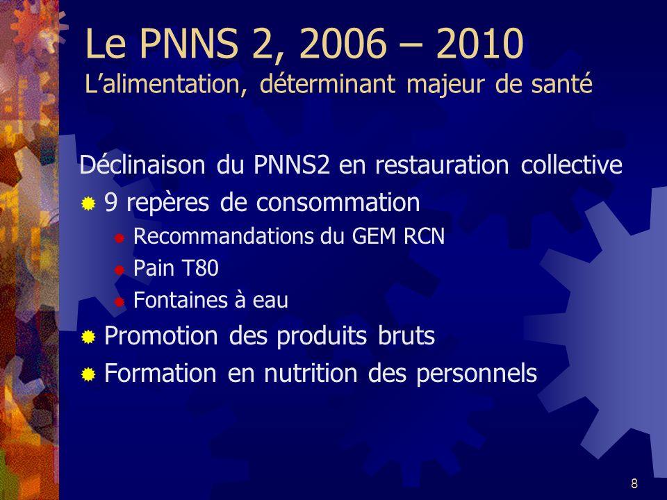Le PNNS 2, 2006 – 2010 L'alimentation, déterminant majeur de santé