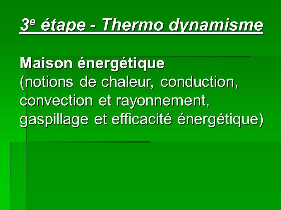 3e étape - Thermo dynamisme