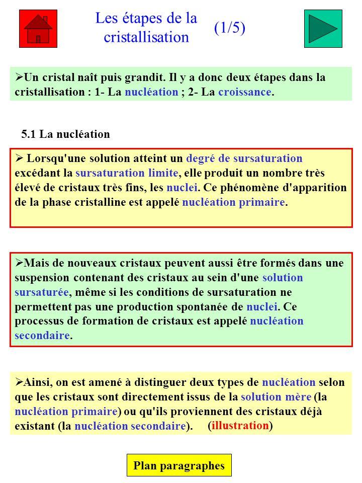 Les étapes de la cristallisation (1/5) tout