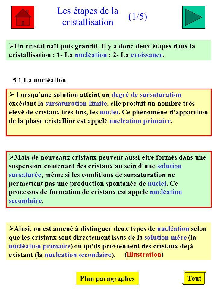 Les étapes de la cristallisation (1/5)