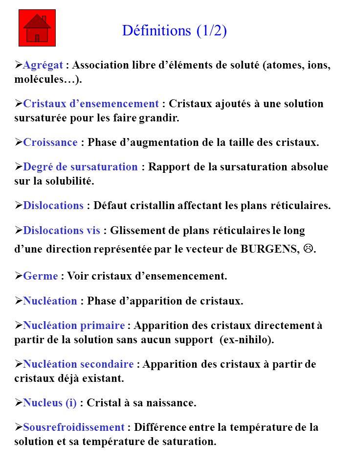 Définitions (1/2) Agrégat : Association libre d'éléments de soluté (atomes, ions, molécules…).