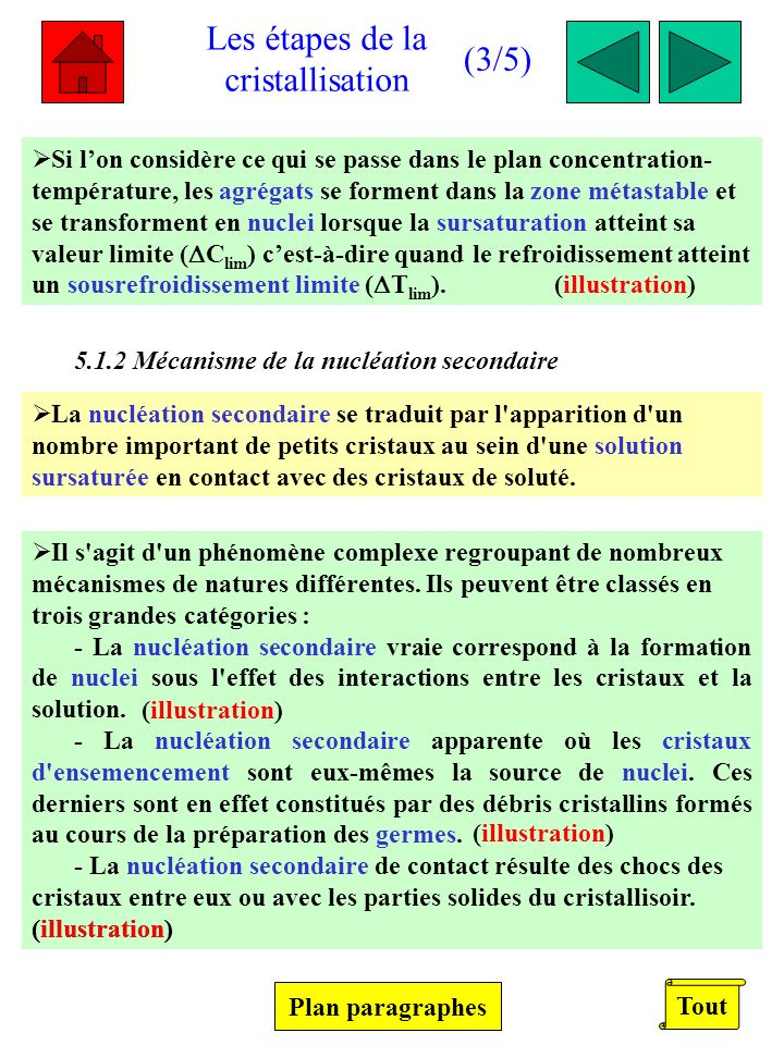 Les étapes de la cristallisation (3/5)