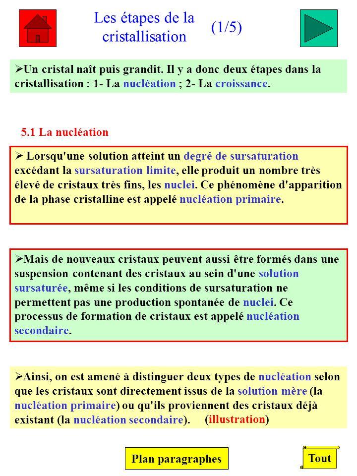 Les étapes de la cristallisation (1/5) 1