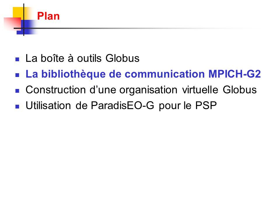 PlanLa boîte à outils Globus. La bibliothèque de communication MPICH-G2. Construction d'une organisation virtuelle Globus.