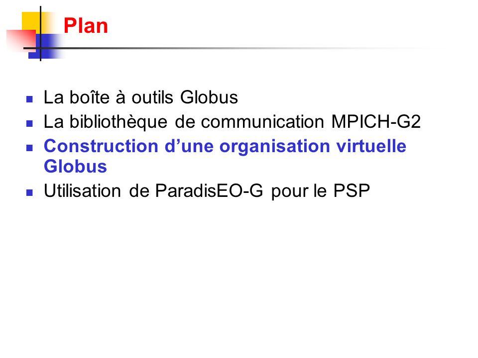 Plan La boîte à outils Globus