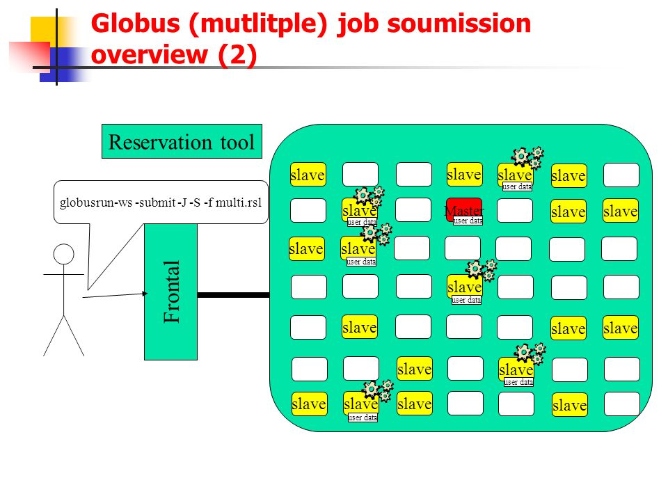 Globus (mutlitple) job soumission overview (2)