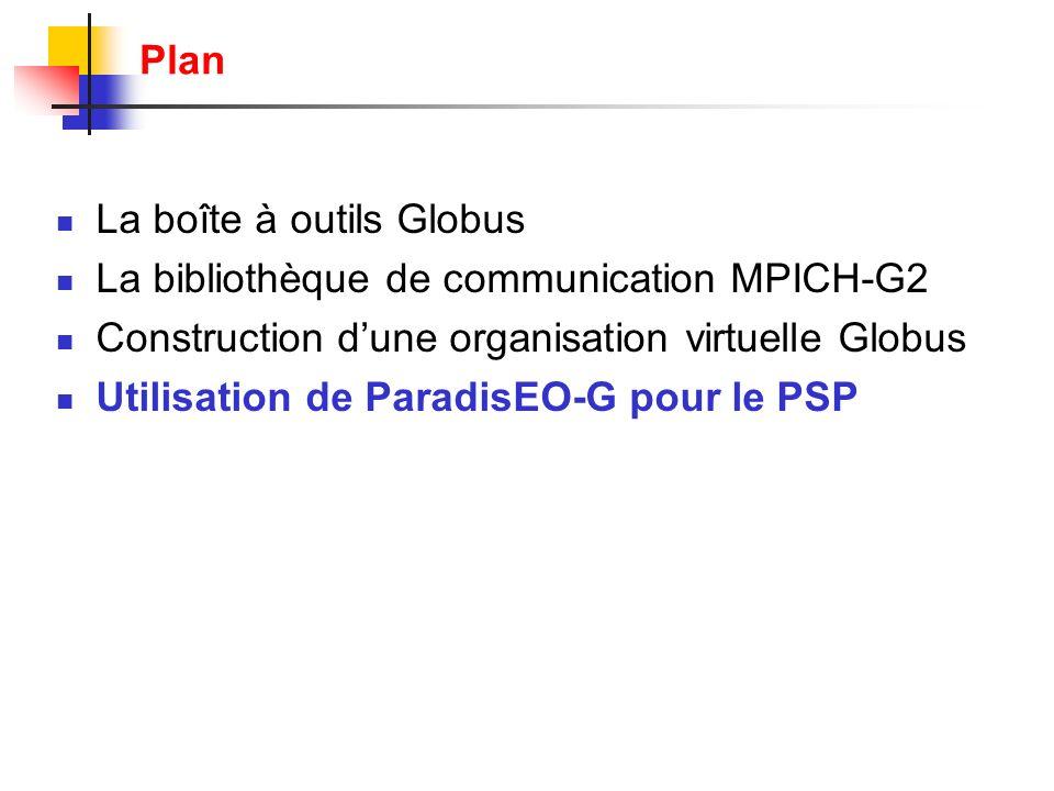 Plan La boîte à outils Globus. La bibliothèque de communication MPICH-G2. Construction d'une organisation virtuelle Globus.
