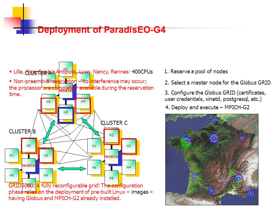 Deployment of ParadisEO-G4