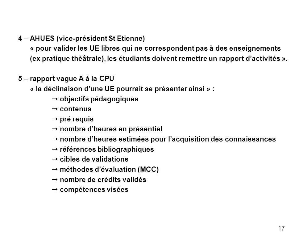 4 – AHUES (vice-président St Etienne)
