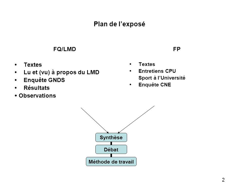 Plan de l'exposé FQ/LMD Textes Lu et (vu) à propos du LMD Enquête GNDS