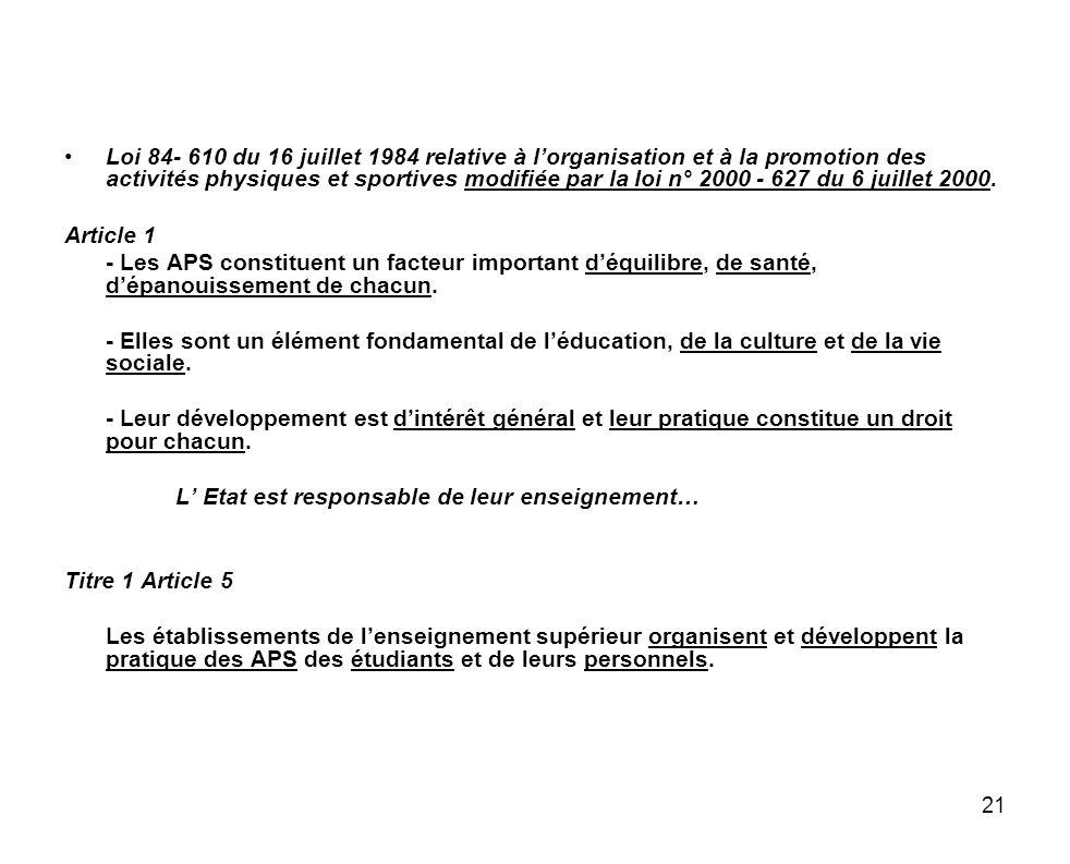 Loi 84- 610 du 16 juillet 1984 relative à l'organisation et à la promotion des activités physiques et sportives modifiée par la loi n° 2000 - 627 du 6 juillet 2000.