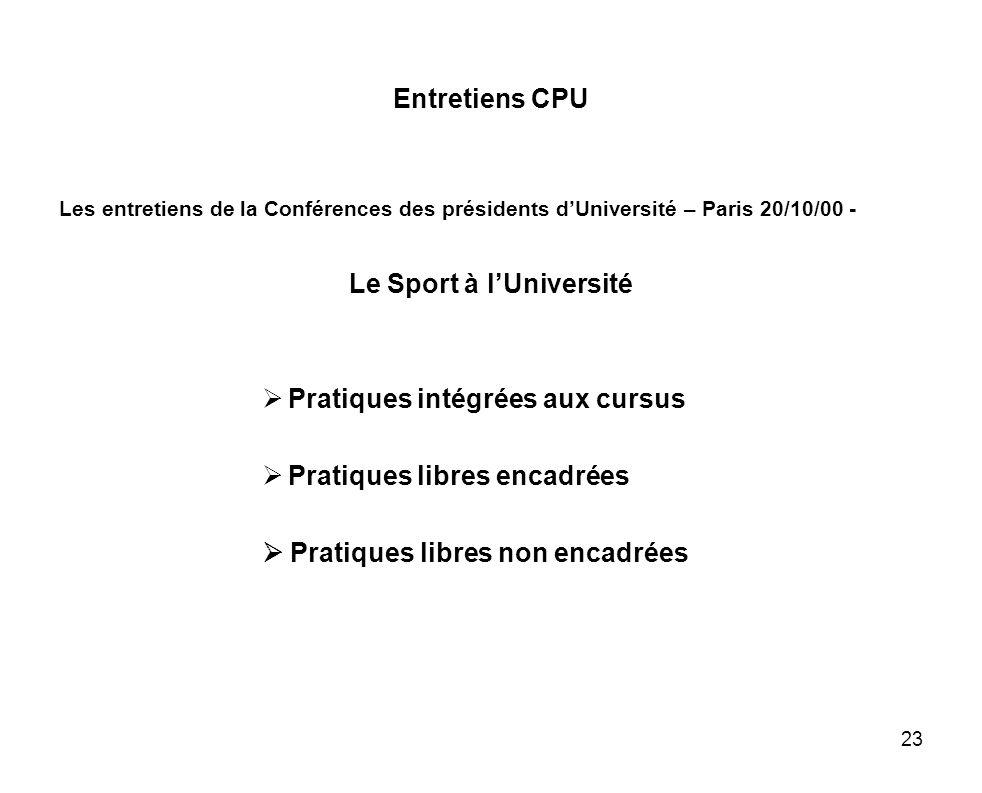 Le Sport à l'Université