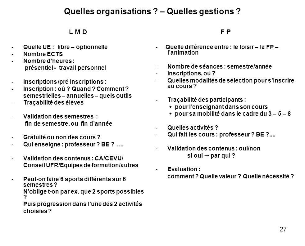 Quelles organisations – Quelles gestions