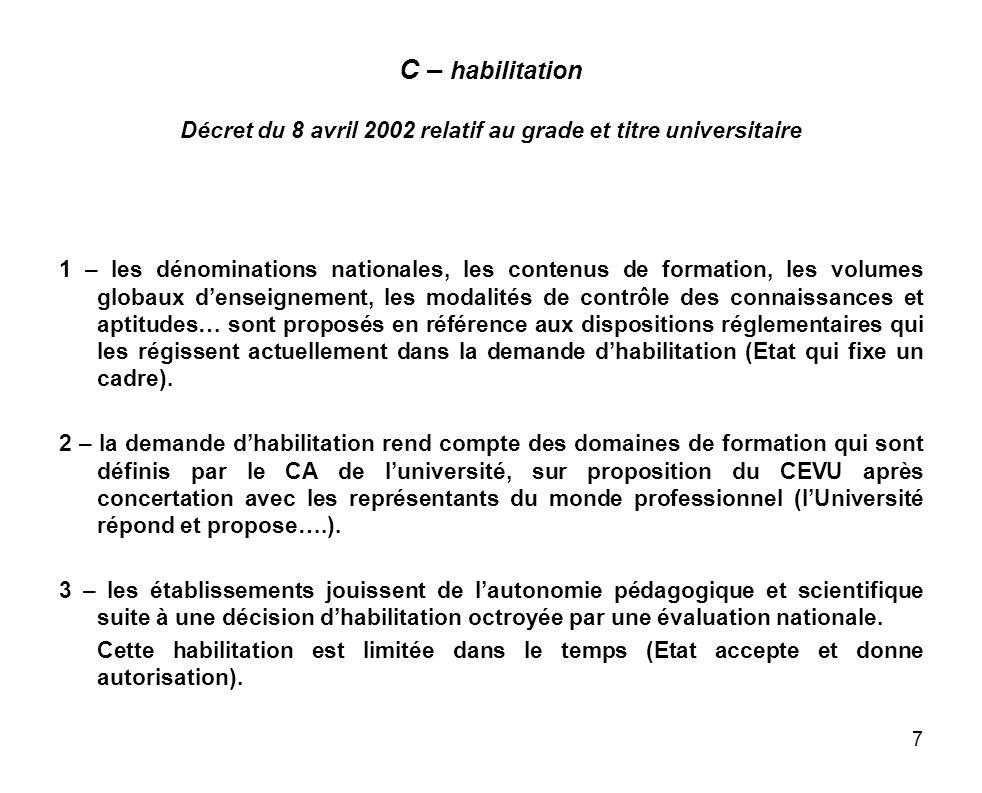 C – habilitation Décret du 8 avril 2002 relatif au grade et titre universitaire