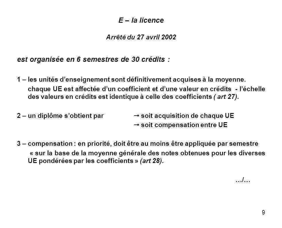 E – la licence Arrêté du 27 avril 2002