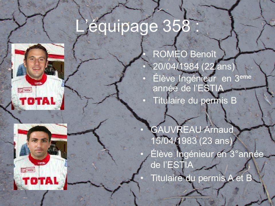 L'équipage 358 : ROMEO Benoît 20/04/1984 (22 ans)