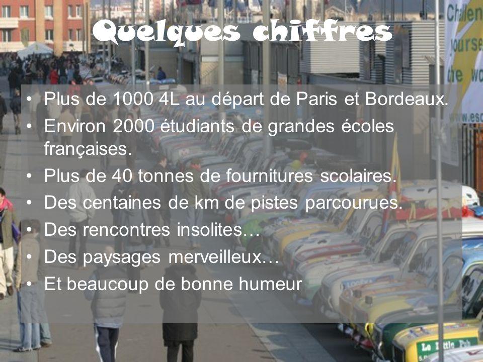 Quelques chiffres Plus de 1000 4L au départ de Paris et Bordeaux.
