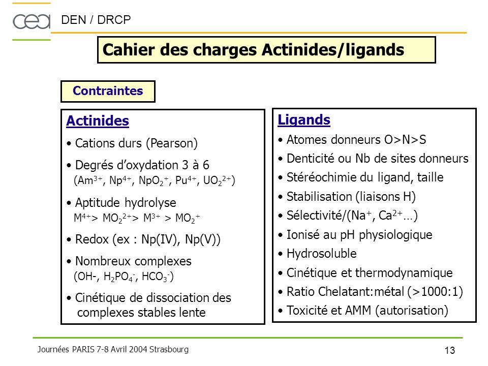 Cahier des charges Actinides/ligands