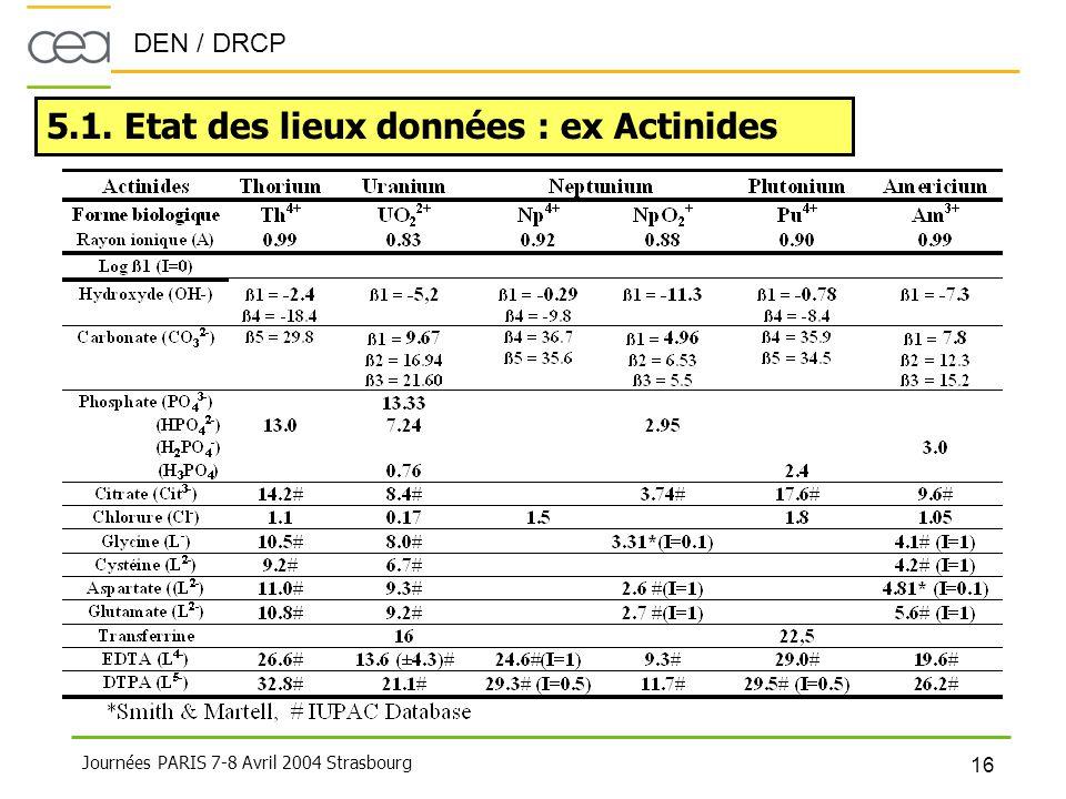 5.1. Etat des lieux données : ex Actinides