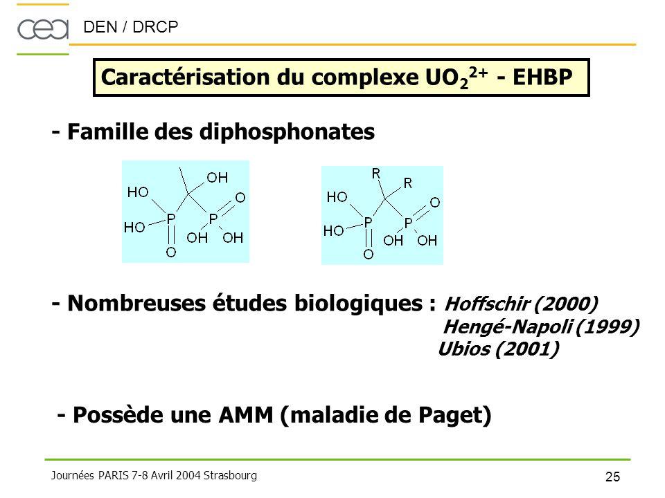 Caractérisation du complexe UO22+ - EHBP