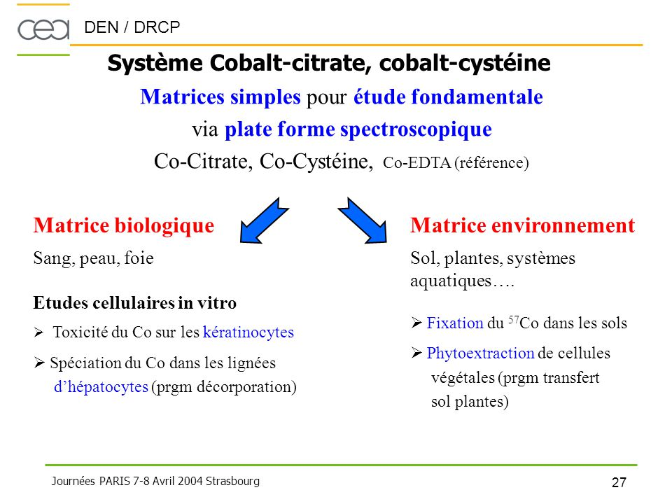 Système Cobalt-citrate, cobalt-cystéine
