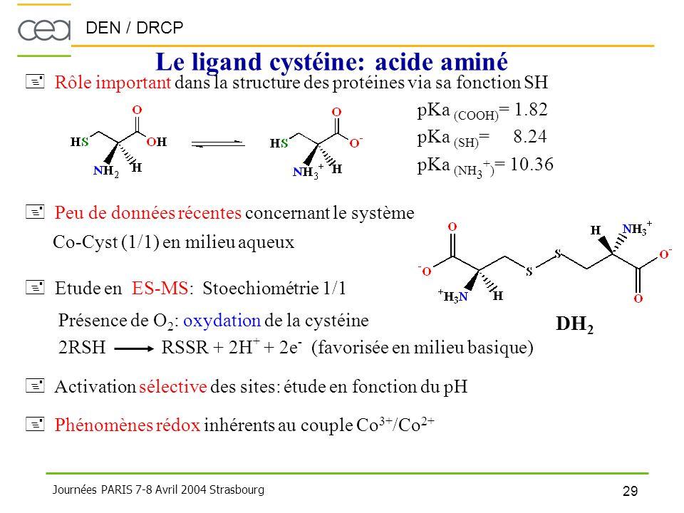 Le ligand cystéine: acide aminé
