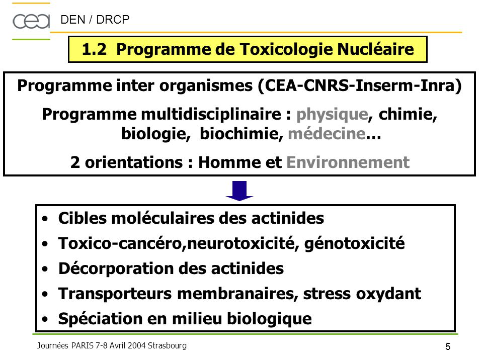 1.2 Programme de Toxicologie Nucléaire