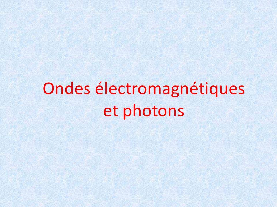 Ondes électromagnétiques et photons