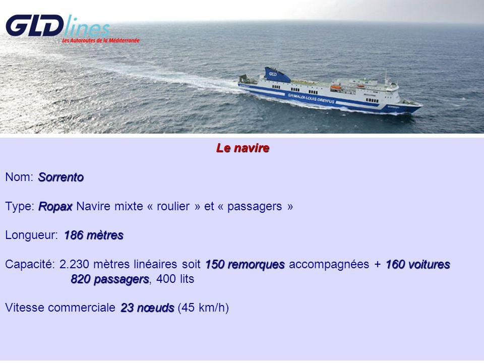 Le navire Nom: Sorrento. Type: Ropax Navire mixte « roulier » et « passagers » Longueur: 186 mètres.