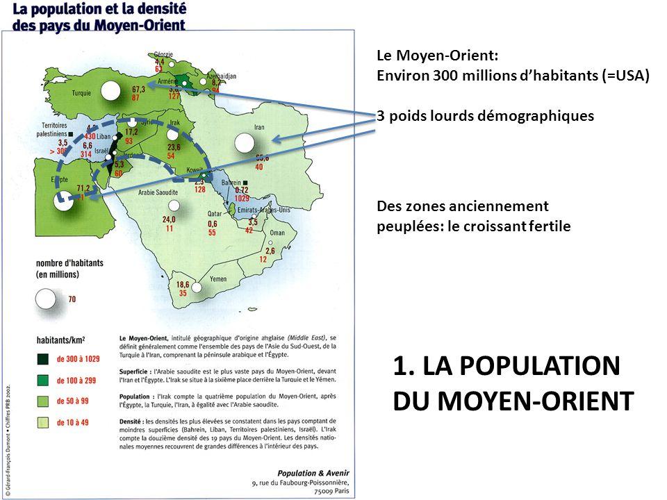 1. LA POPULATION DU MOYEN-ORIENT