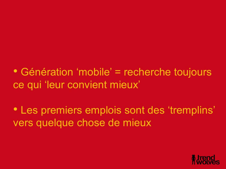 Génération 'mobile' = recherche toujours ce qui 'leur convient mieux'