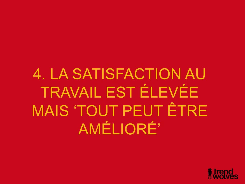 4. LA SATISFACTION AU TRAVAIL EST ÉLEVÉE MAIS 'TOUT PEUT ÊTRE AMÉLIORÉ'