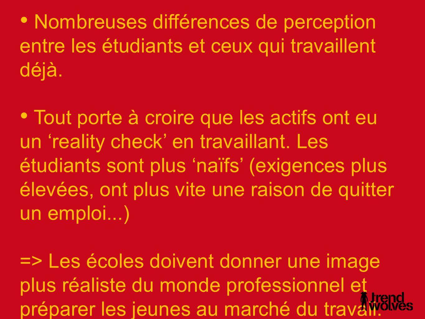 Nombreuses différences de perception entre les étudiants et ceux qui travaillent déjà.