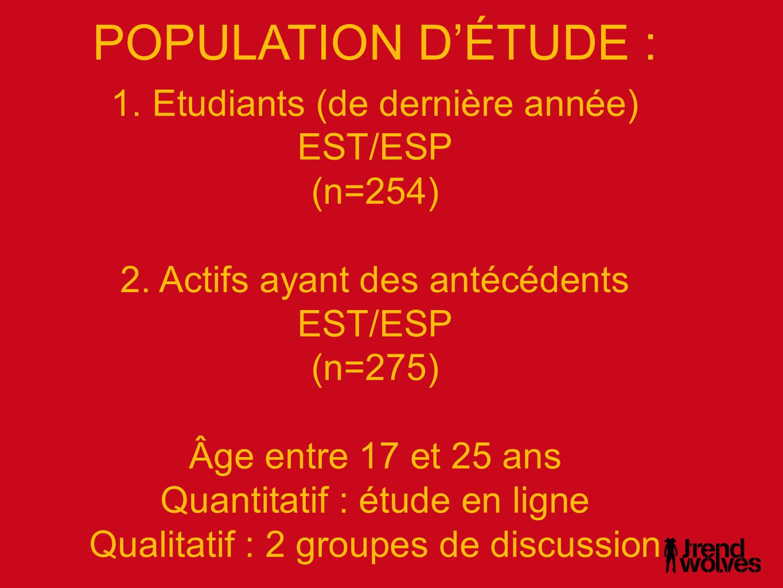POPULATION D'ÉTUDE : 1. Etudiants (de dernière année) EST/ESP (n=254)