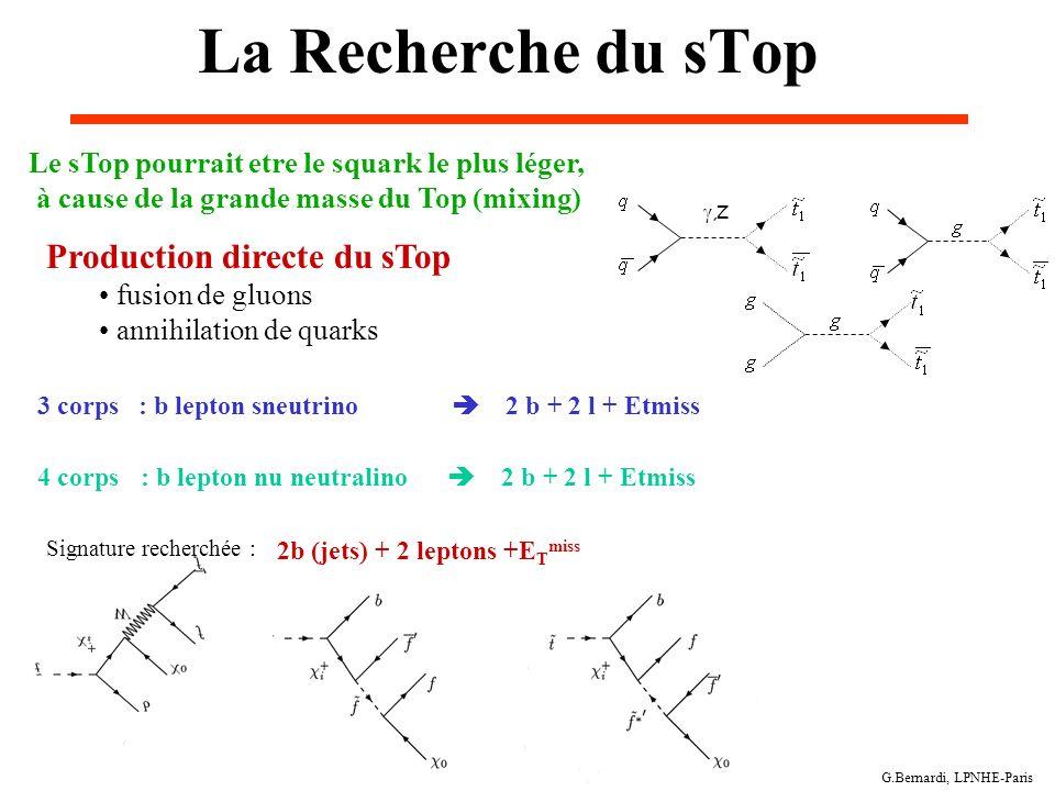 La Recherche du sTop Production directe du sTop