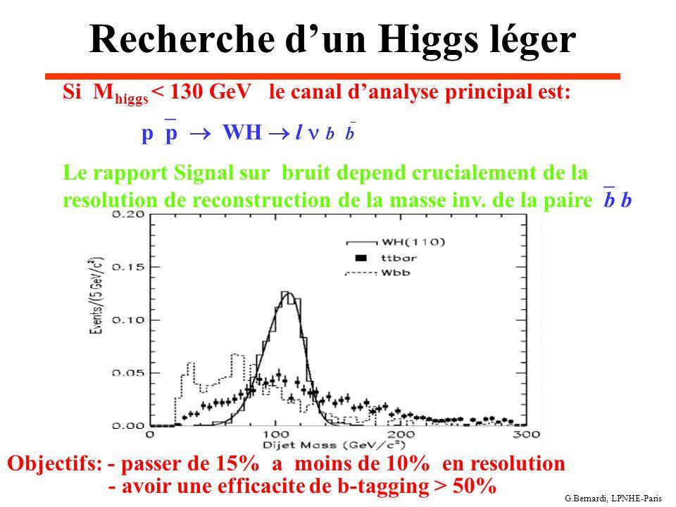 Recherche d'un Higgs léger