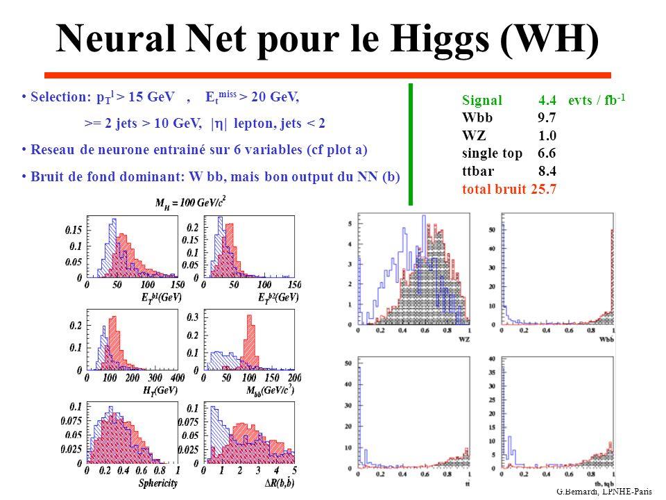 Neural Net pour le Higgs (WH)