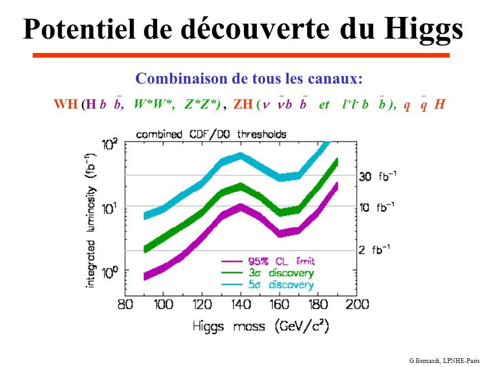 Potentiel de découverte du Higgs